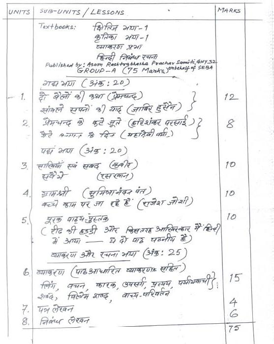 Odisha Board Course Content of Class IX Hindi (MIL)
