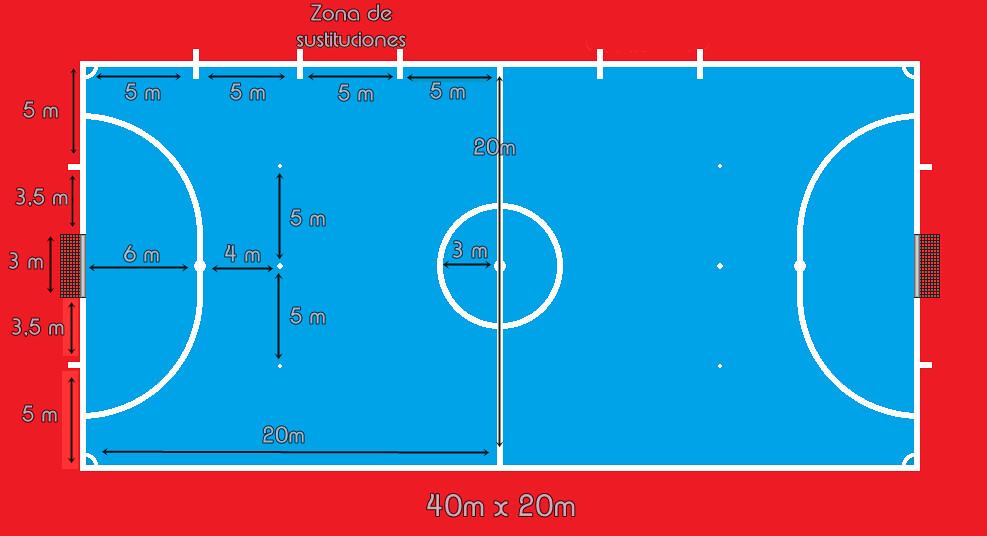 Del Futbol Sala Reglas Las Reglas Del Fútbol Sala