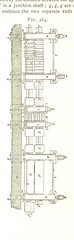 Image taken from page 858 of 'A practical Treatise on Metallurgy, adapted from the last German edition of Professor K.'s Metallurgy, by W. Crookes and E. Röhrig ... Illustrated, etc'