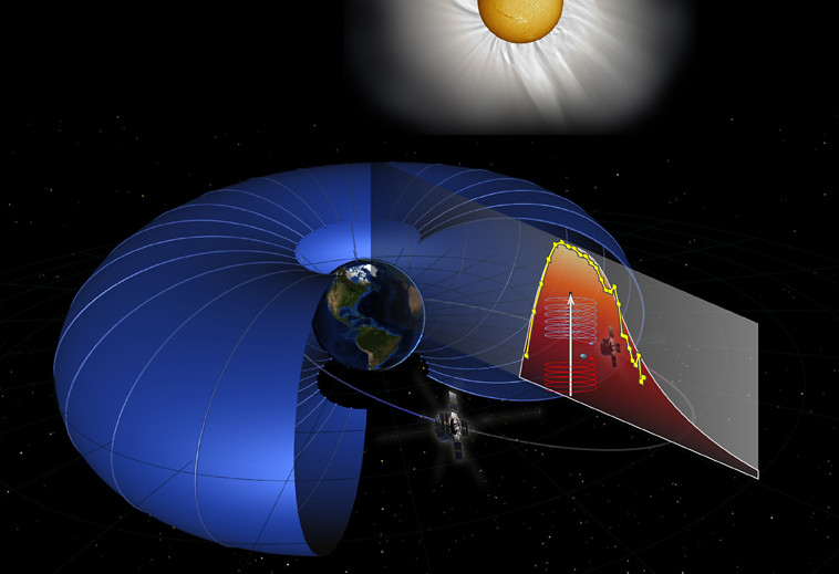 Artist's rendering of mechanism within Van Allen radiation belts
