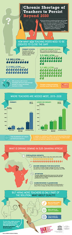 TeachersDayInfographicV4