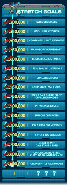 mighty-no9-kickstarter-stretch-goals