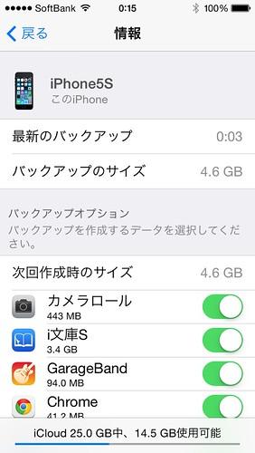 iPhone 5s iCloudバックアップの容量