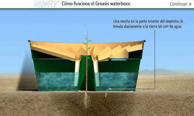 1waterboxx2-diarieocologia.jpg