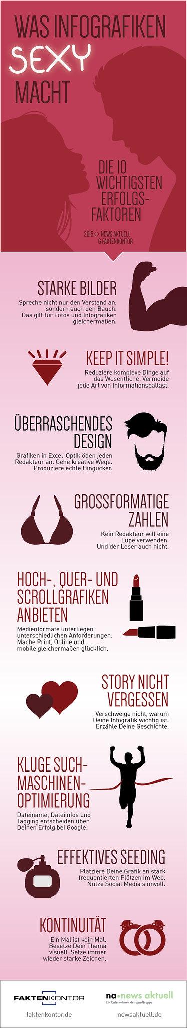 Erfolgreiche Infografiken