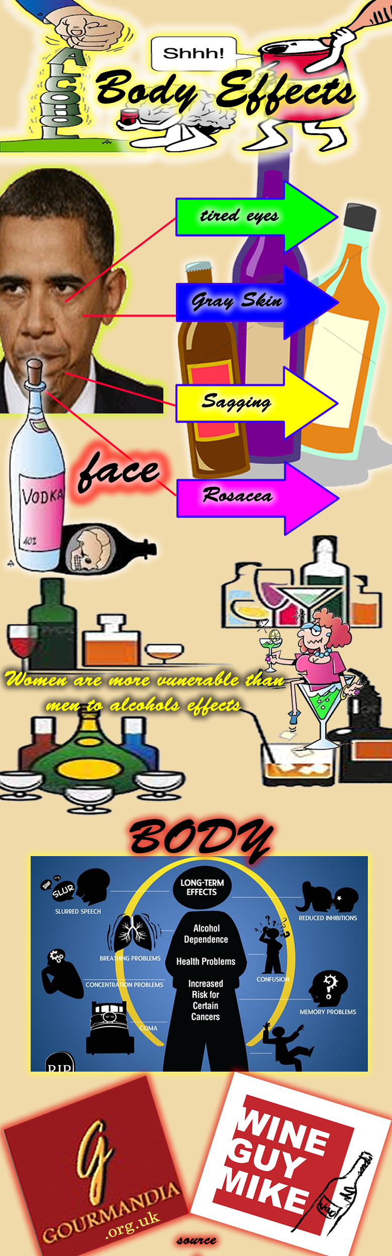body-effects-of-alcohol