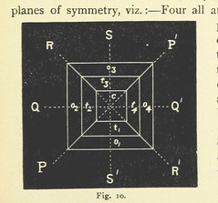 """British Library digitised image from page 27 of """"Crystallography for Beginners. With an appendix on the use of the blowpipe and the determination of common minerals, etc [With 3 tables of diagrams.]"""""""