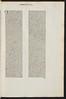 Corrected signature in Petrus de Abano: Conciliator differentiarum philosophorum et medicorum