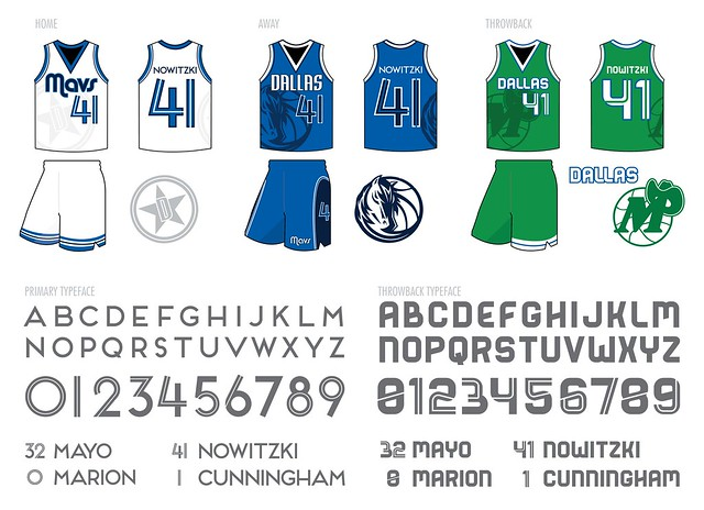 Dallas Mavericks Uniform Redesign