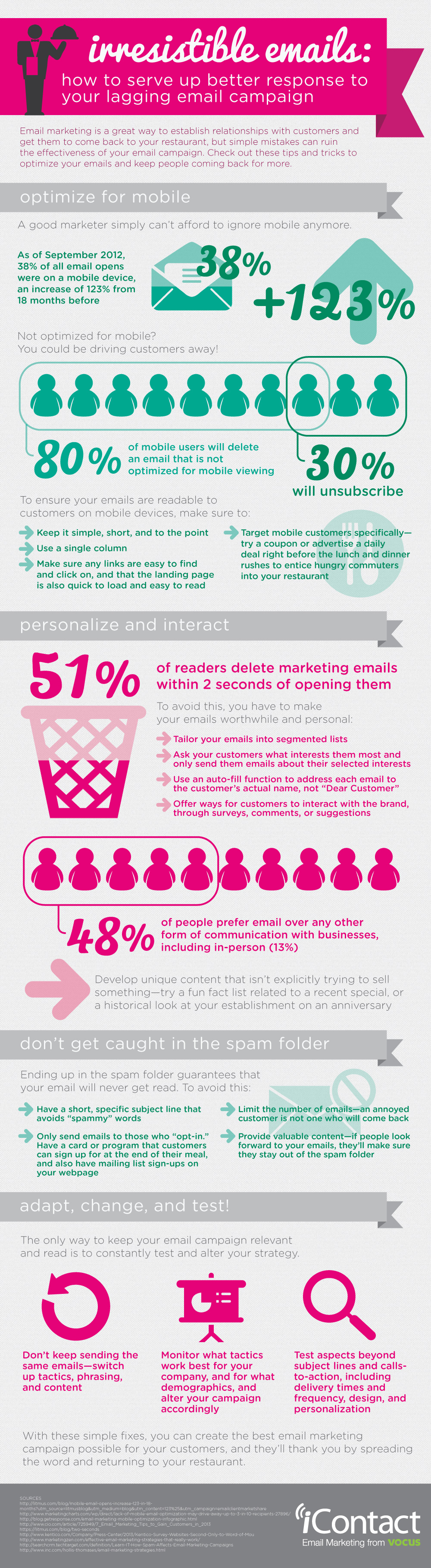 Email Marketing Best Practices Infographic | Sample Visualization