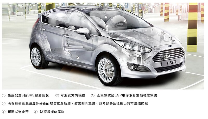 FORD 2014 All New Fiesta 新車發表會_0001