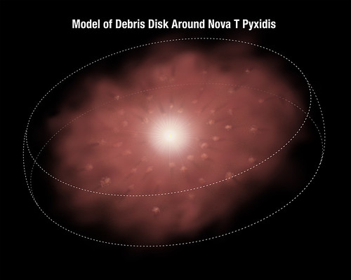 Anatomy of a Debris Disk Around T Pyxidis