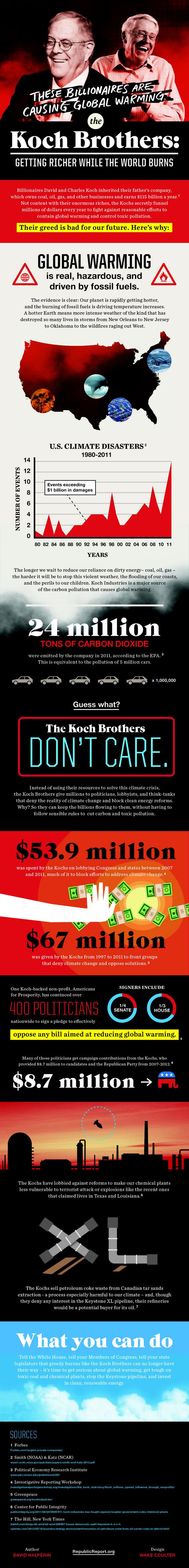 Koch-Bros-Climate