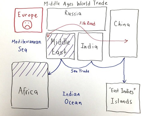 Middle Ages World Trade Map