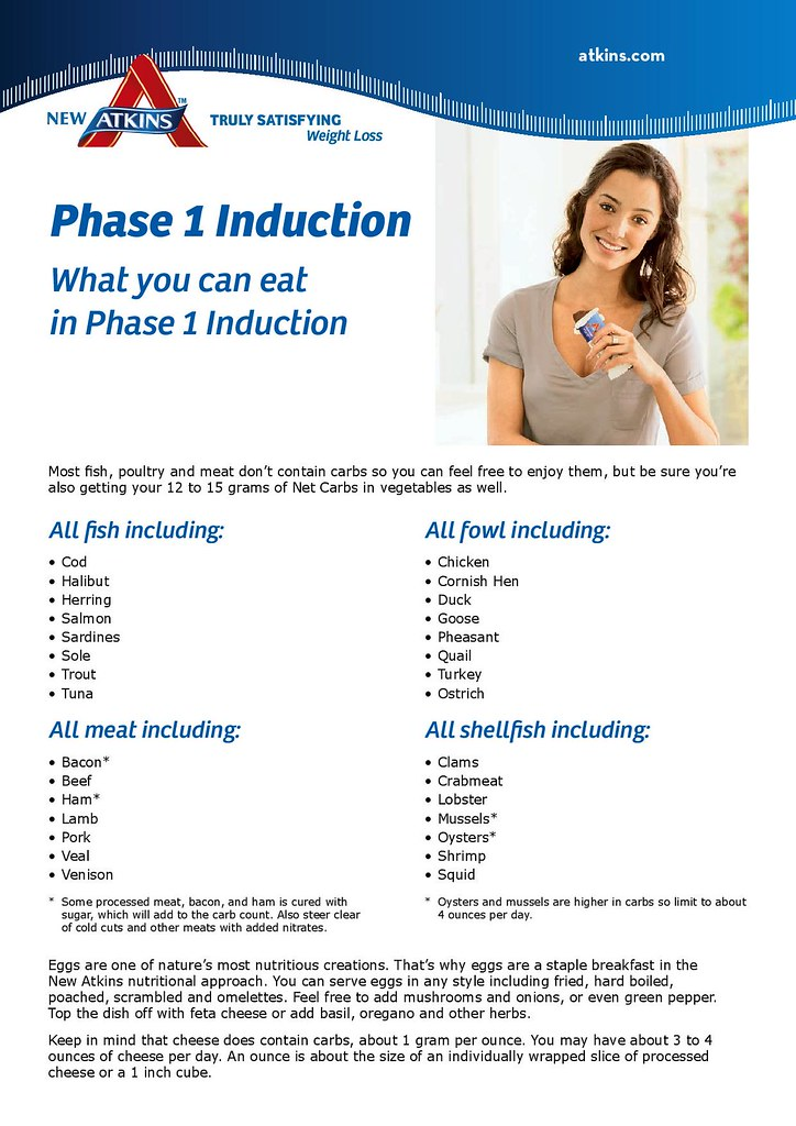 Atkins Phase  Induction Acceptable Food List