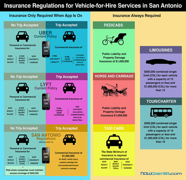 Vehicle For Hire Insurance Graphic