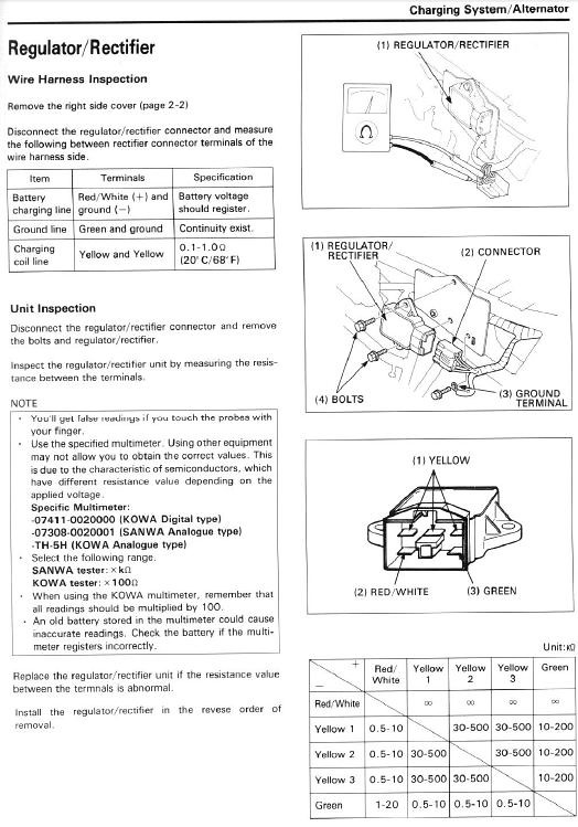honda cbr 600 f2 wiring diagram   31 wiring diagram images