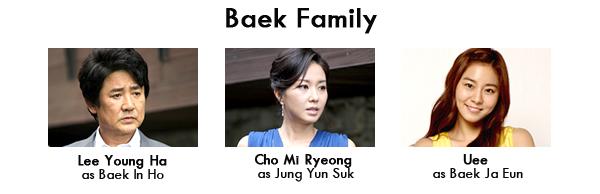 Keluarga Bae