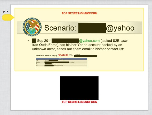 wapo_emailcontactlists_slide05