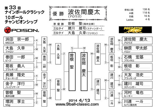2014_04_13_Best16