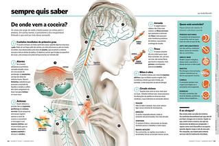 Revista SAÚDE! ed 386