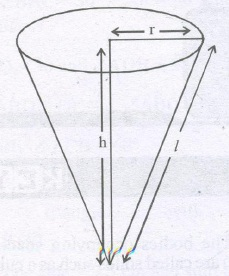 Maths Class 9 Notes - Volume and Surface Area