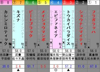 140406_大阪杯