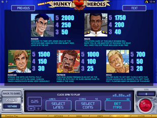 Sneak a Peek Hunky Heroes Slots Payout