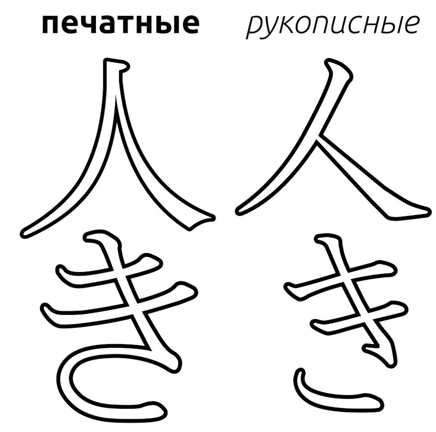 Разница между печатными и рукописными символами в японском