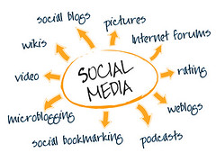 Diagram that shows how social media is the hub for an online mashup.