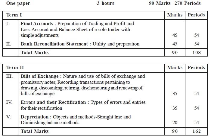 CBSE Class X Marking Scheme 2014 Elements of Book Keeping and Accountancy