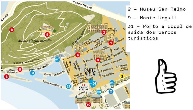 Museu San Telmo - San Sebastián