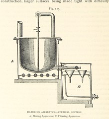 """British Library digitised image from page 438 of """"Petroleum ... Together with the occurrence and uses of natural gas. Edited chiefly from the German of Prof. Hans Hoefer and Dr. Alexander Veith, by W. T. Brannt ... Illustrated, etc. (Based upon 'Das Erdoe"""