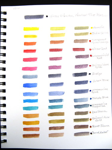 Adding Neutral Tint to Various Watercolors