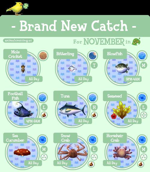 Animal Crossing New Leaf Island Farm Guide