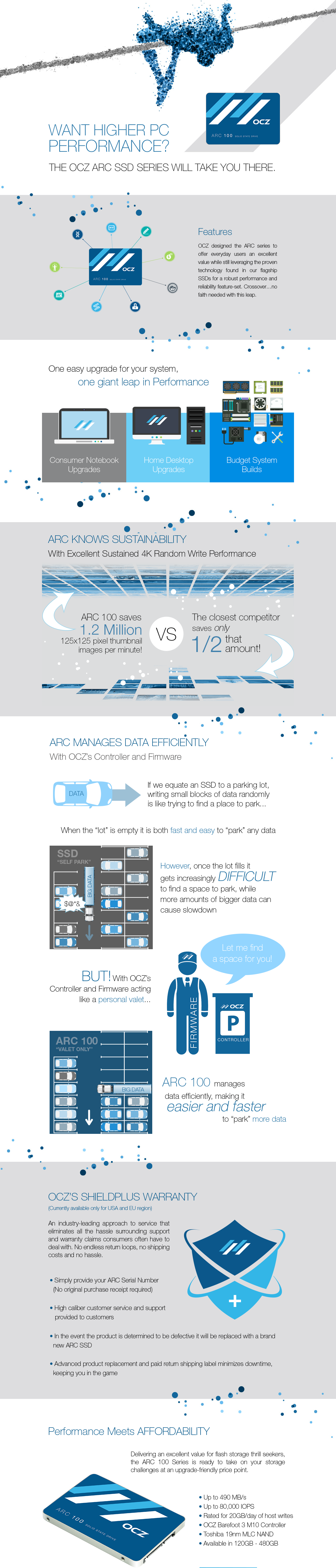 OCZ Arc 100 Takes Your PC to Higher Performance