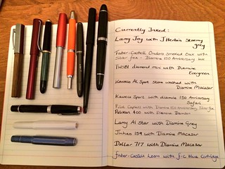 Currently Inked