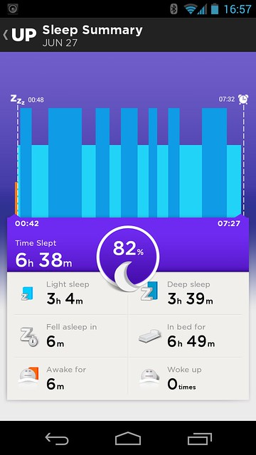 Jawbone UP Sleep Summary screenshot