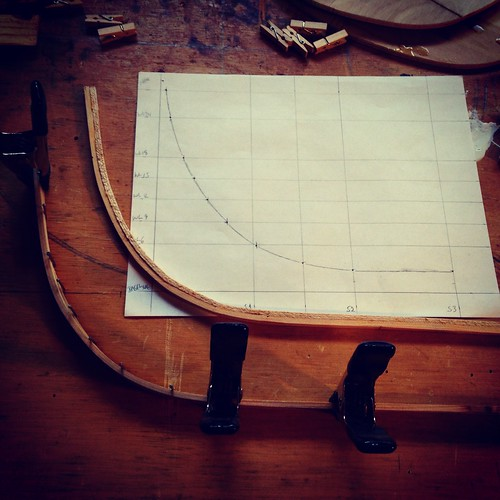 Converting a 14' John Gardner rowing peapod to skin-on-frame.