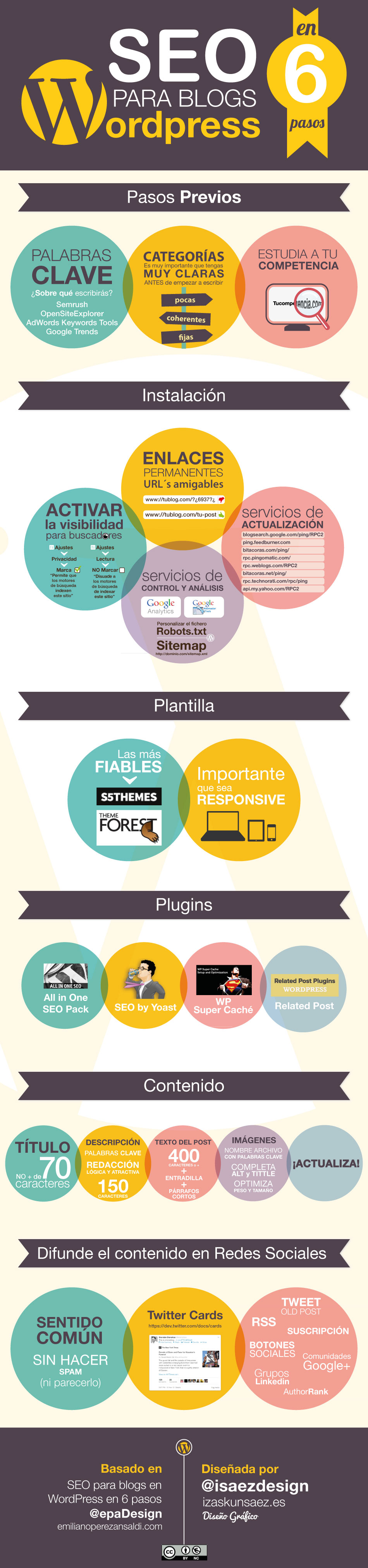 infografia_seo_blogs_wp3