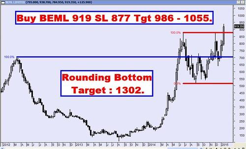 BEML Rounding Bottom