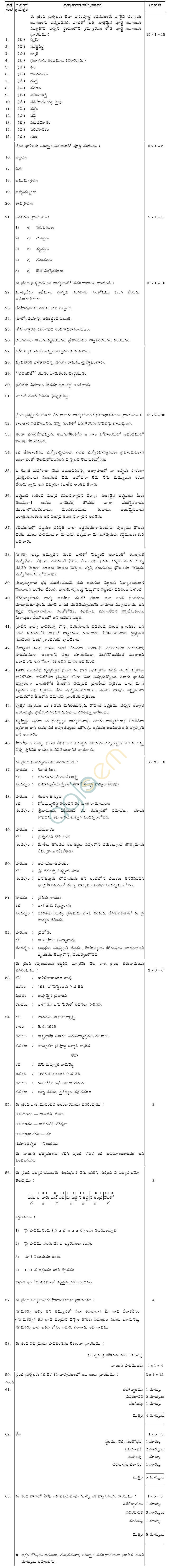 Karnataka SSLC Solved Question Paper June 2014 - Telgu