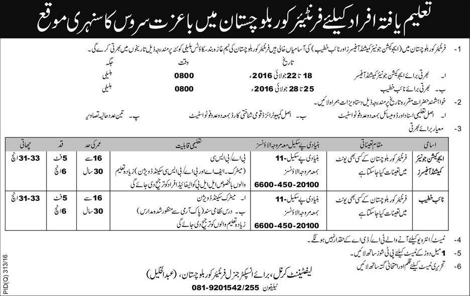 Frontier Core Balochistan Jobs