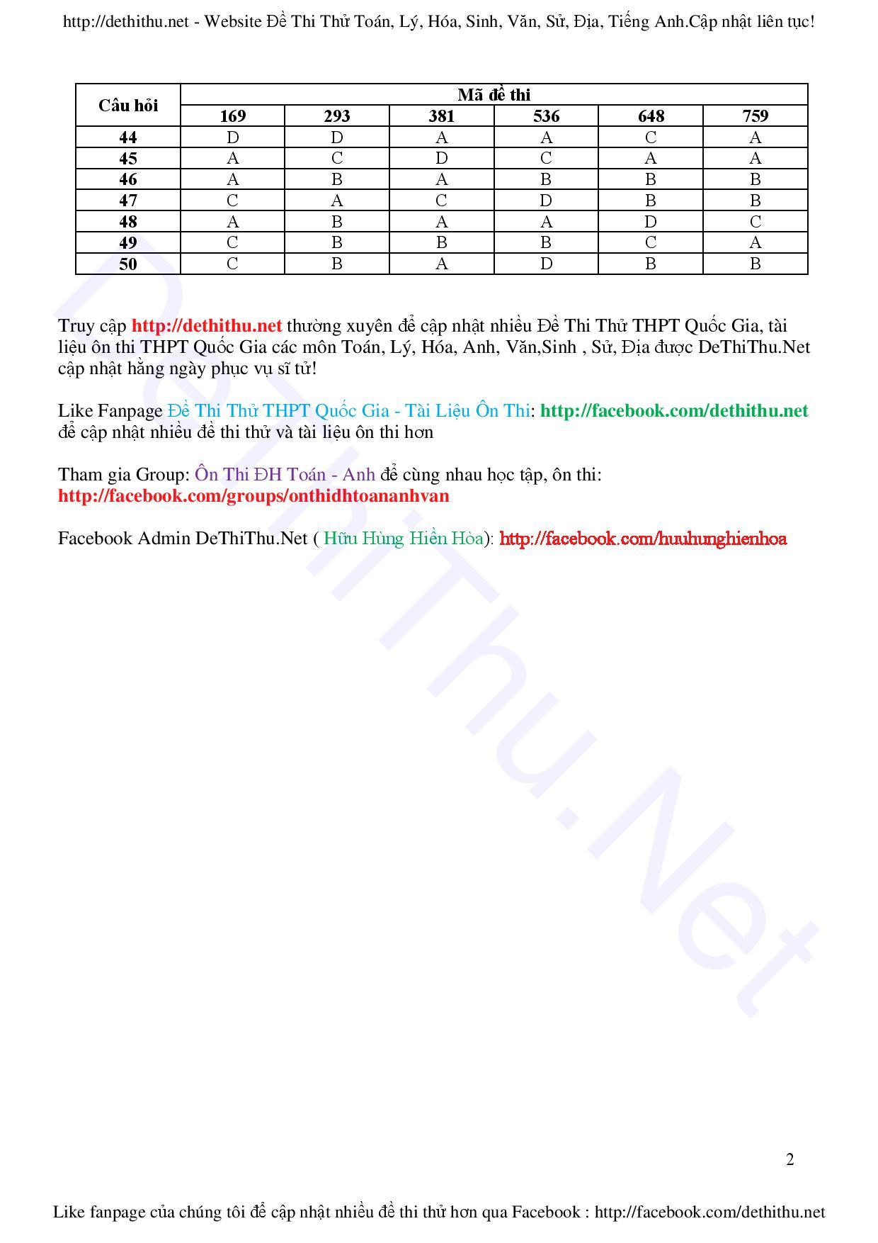 Đề và đáp án môn Lý THPT Quốc gia 2016 Bộ GD & ĐT
