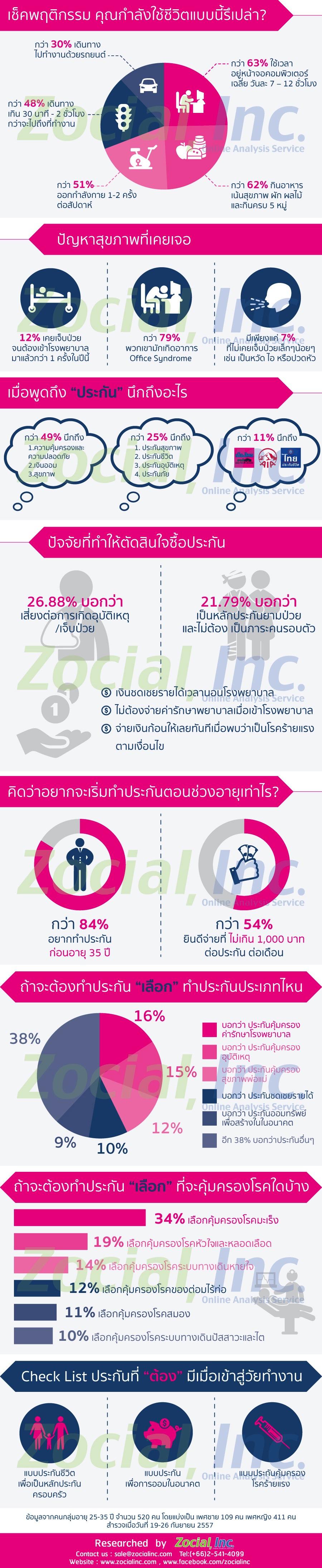 Infographic Salaryman Risk