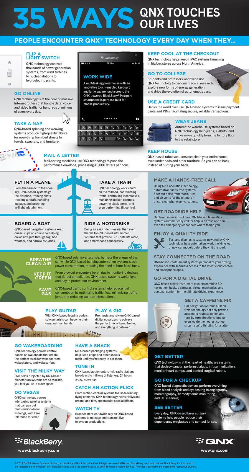 QNX-35Ways-Infographic
