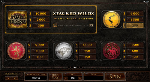 Game of Thrones - 15 Lines Slots Payout Table