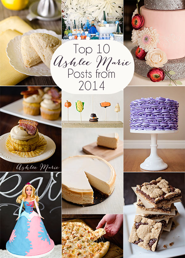 top ten posts for 2014