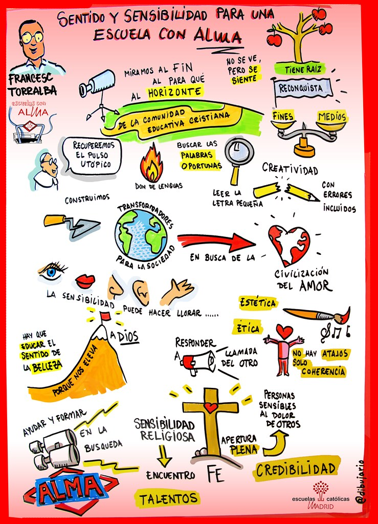 1 F_Torralba_opti dibujario