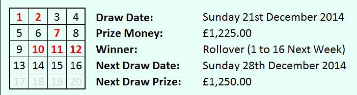 Lottery 21122014